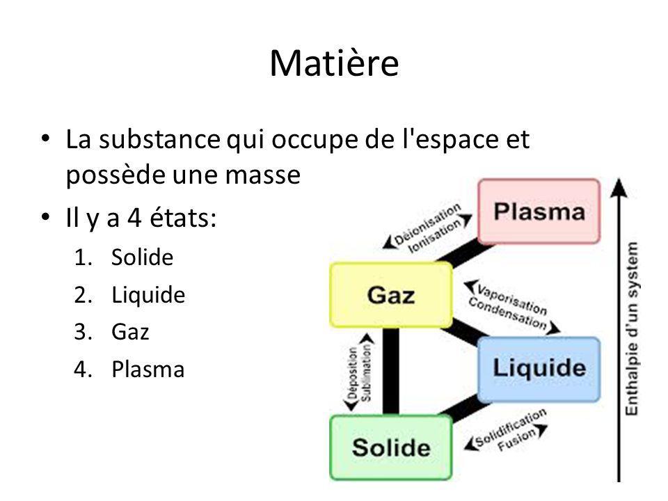 Matière La substance qui occupe de l espace et possède une masse