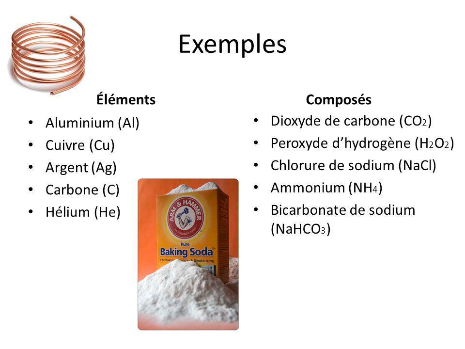 Exemples Éléments Composés Aluminium (Al) Cuivre (Cu) Argent (Ag)