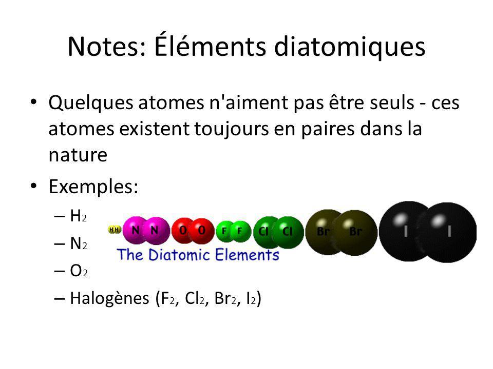 Notes: Éléments diatomiques