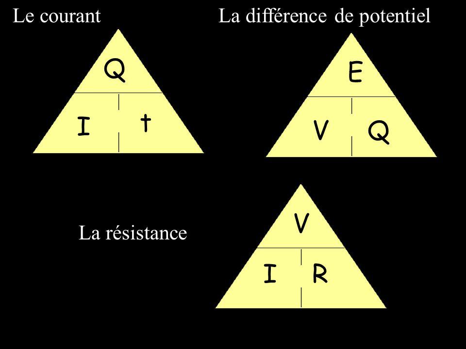 Q E t I V Q P V I R I V Le courant La différence de potentiel