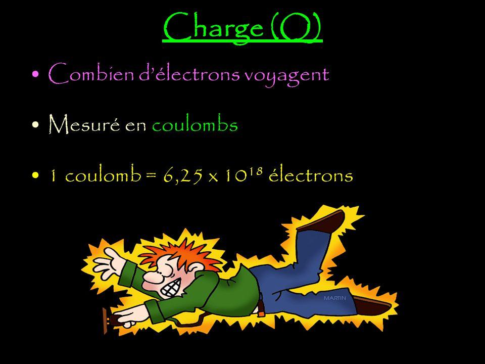 Charge (Q) Combien d'électrons voyagent Mesuré en coulombs