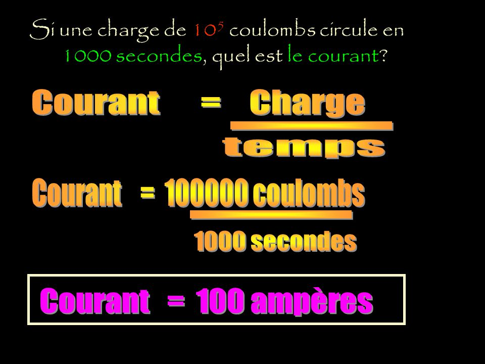 Courant = Charge - temps Courant = 100000 coulombs - 1000 secondes