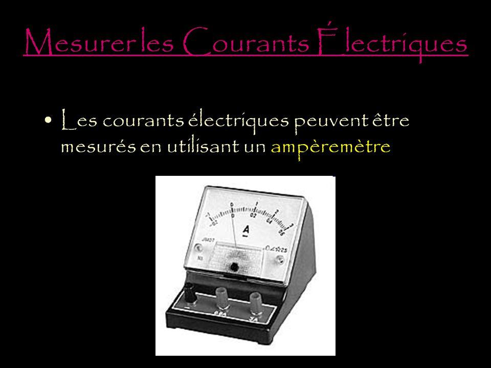 Mesurer les Courants Électriques
