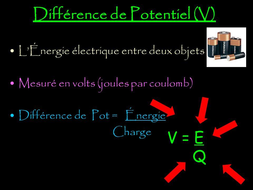 Différence de Potentiel (V)