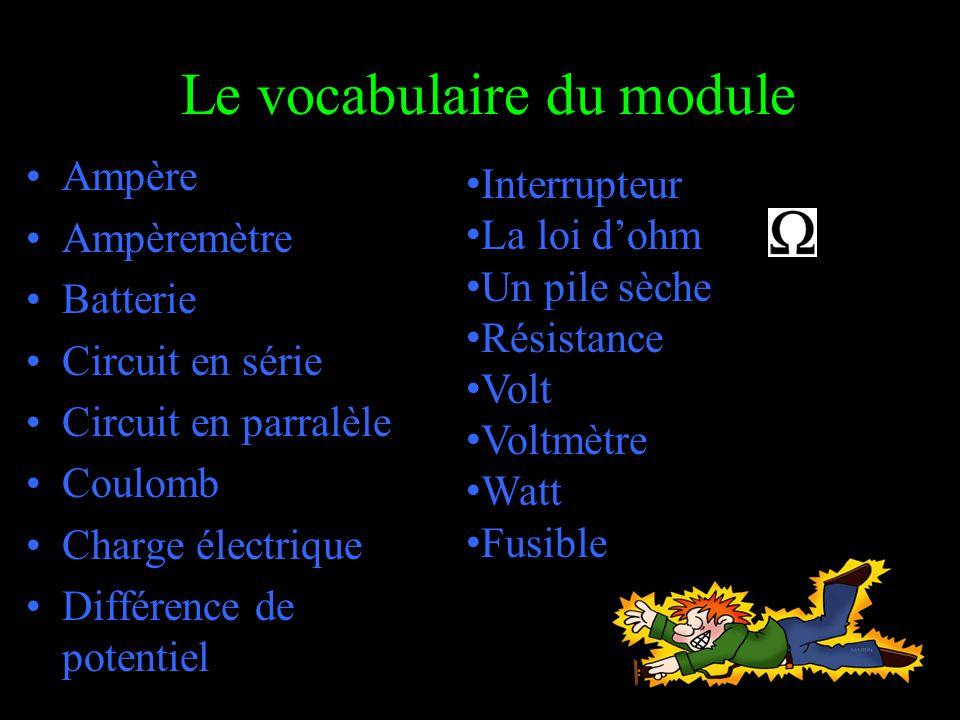 Le vocabulaire du module