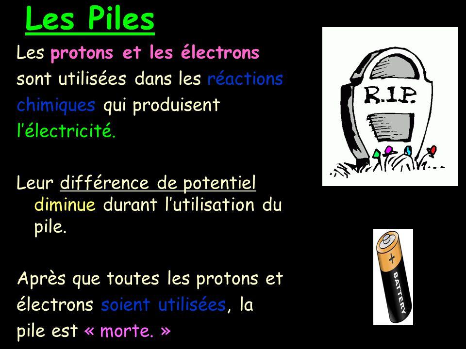 Les Piles Les protons et les électrons
