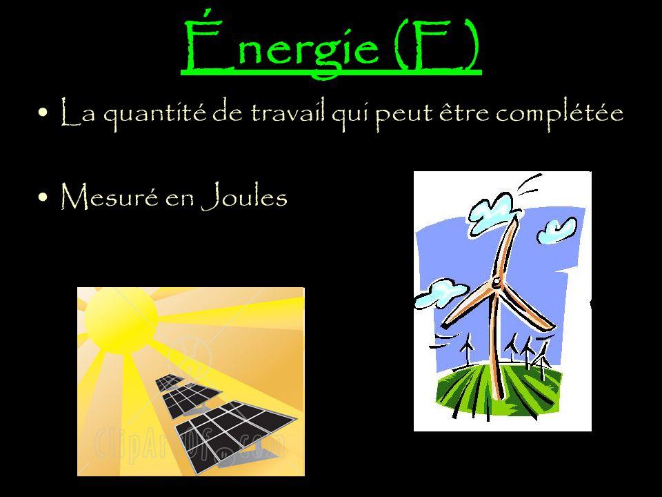 Énergie (E) La quantité de travail qui peut être complétée