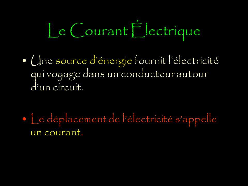 Le Courant Électrique Une source d'énergie fournit l'électricité qui voyage dans un conducteur autour d'un circuit.