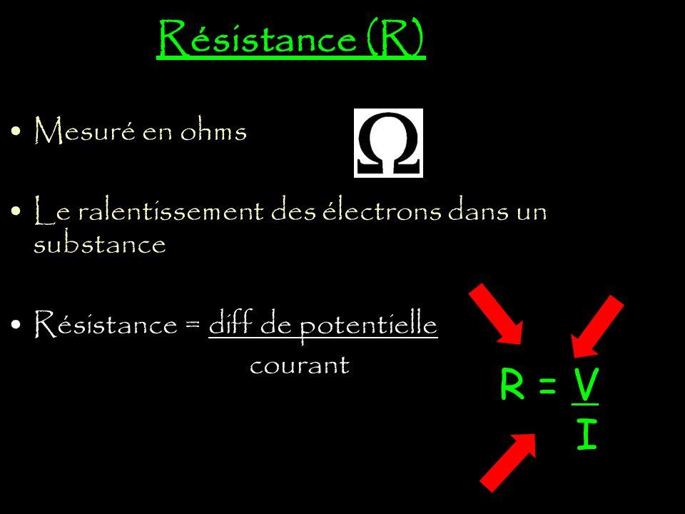 Résistance (R) R = V I Mesuré en ohms