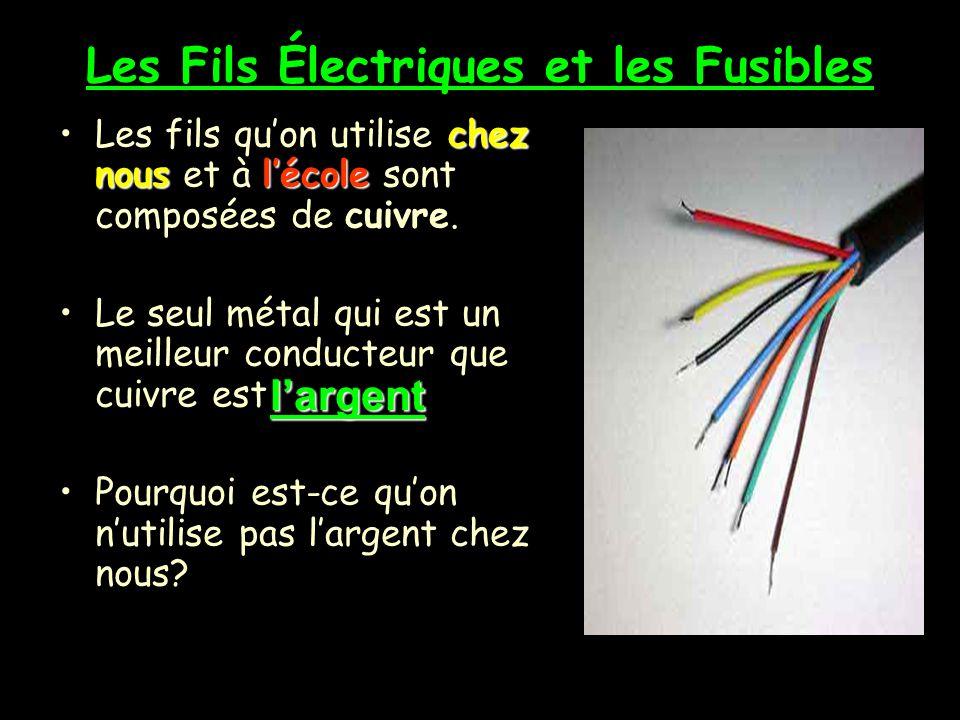 Les Fils Électriques et les Fusibles