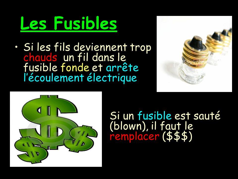 Les Fusibles Si les fils deviennent trop chauds, un fil dans le fusible fonde et arrête l'écoulement électrique.