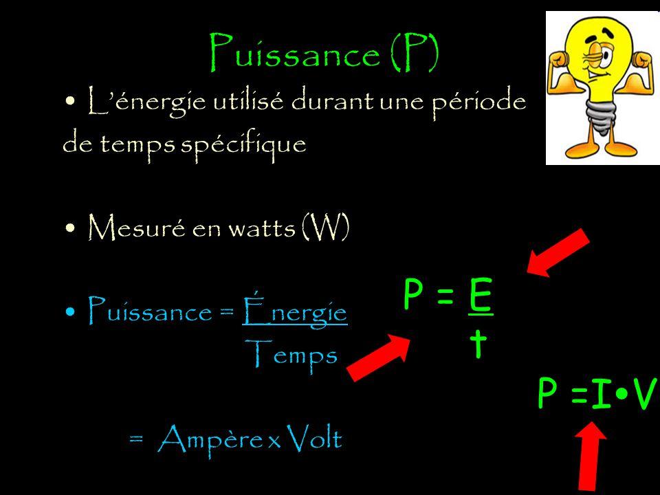 Puissance (P) P = E t P =IV L'énergie utilisé durant une période