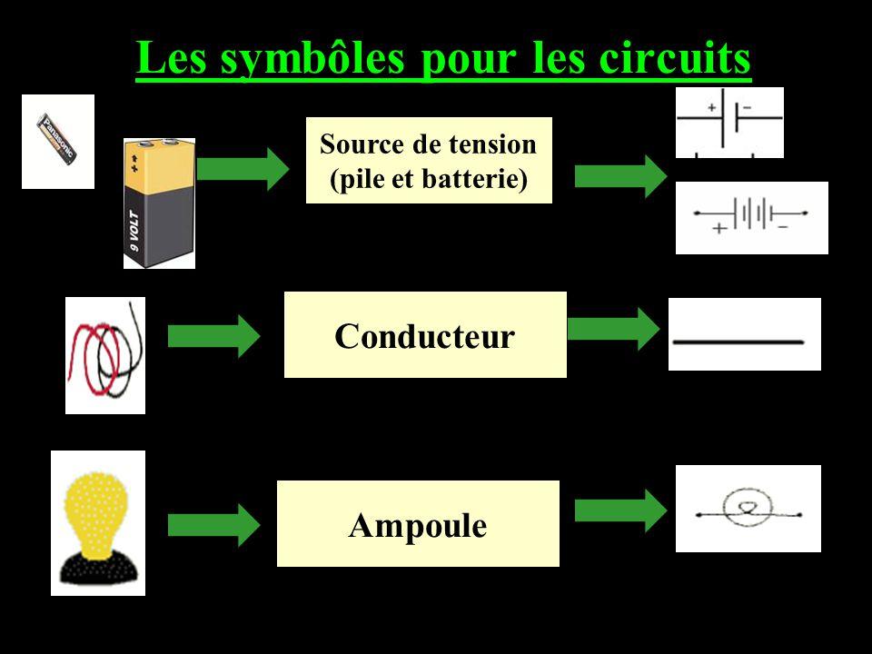 Les symbôles pour les circuits