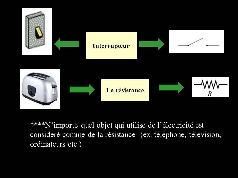Interrupteur La résistance.