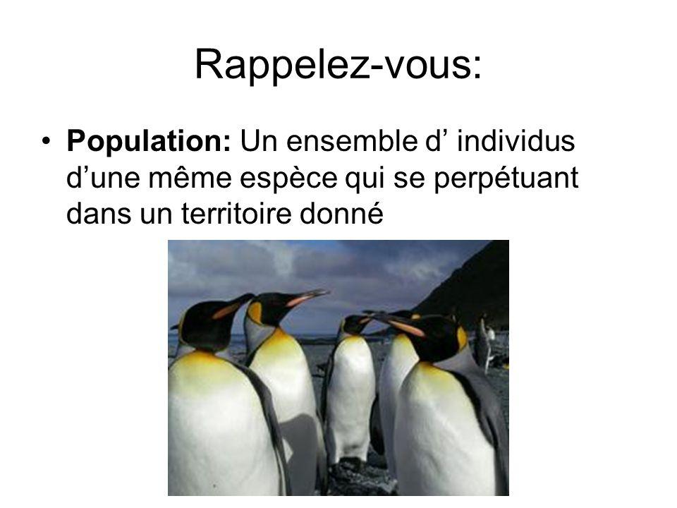 Rappelez-vous: Population: Un ensemble d' individus d'une même espèce qui se perpétuant dans un territoire donné.