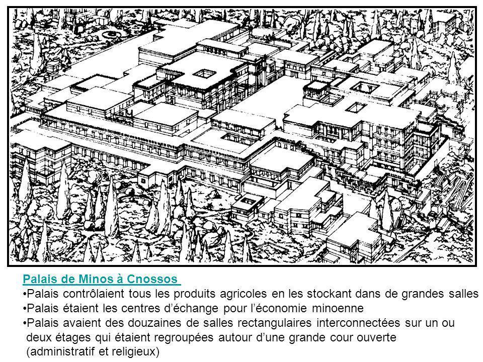Palais de Minos à Cnossos