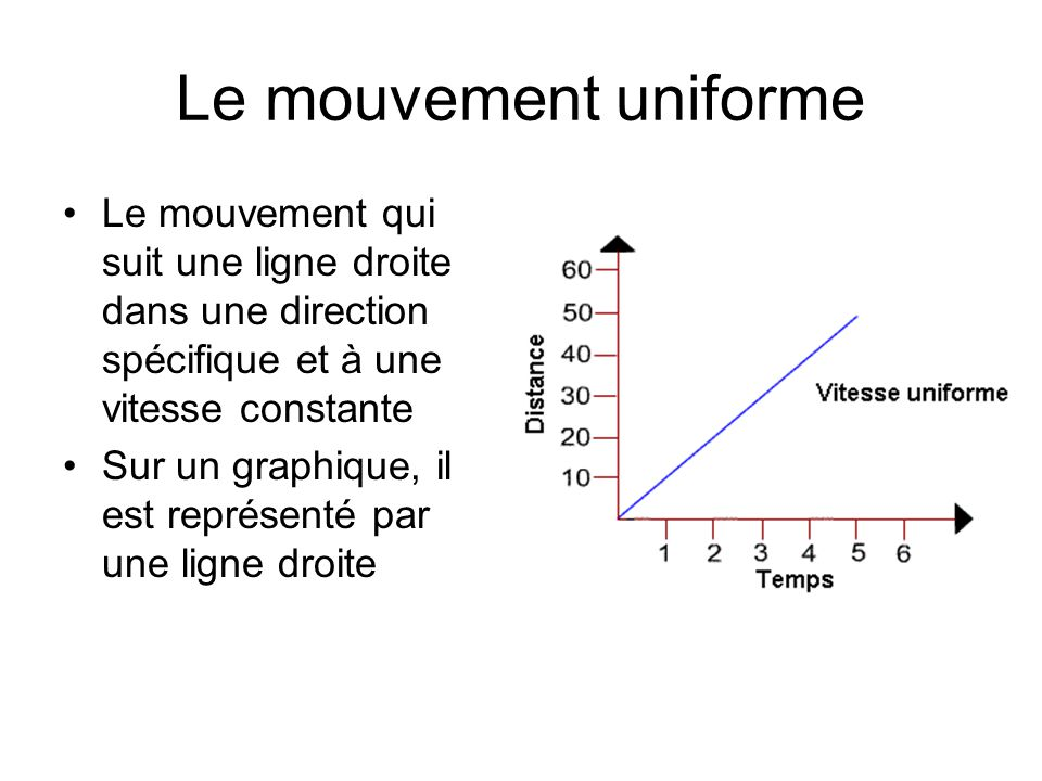 Le mouvement uniforme Le mouvement qui suit une ligne droite dans une direction spécifique et à une vitesse constante.