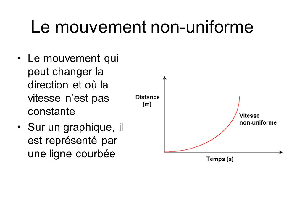 Le mouvement non-uniforme
