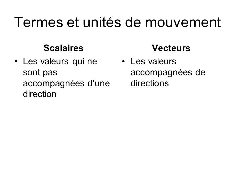 Termes et unités de mouvement