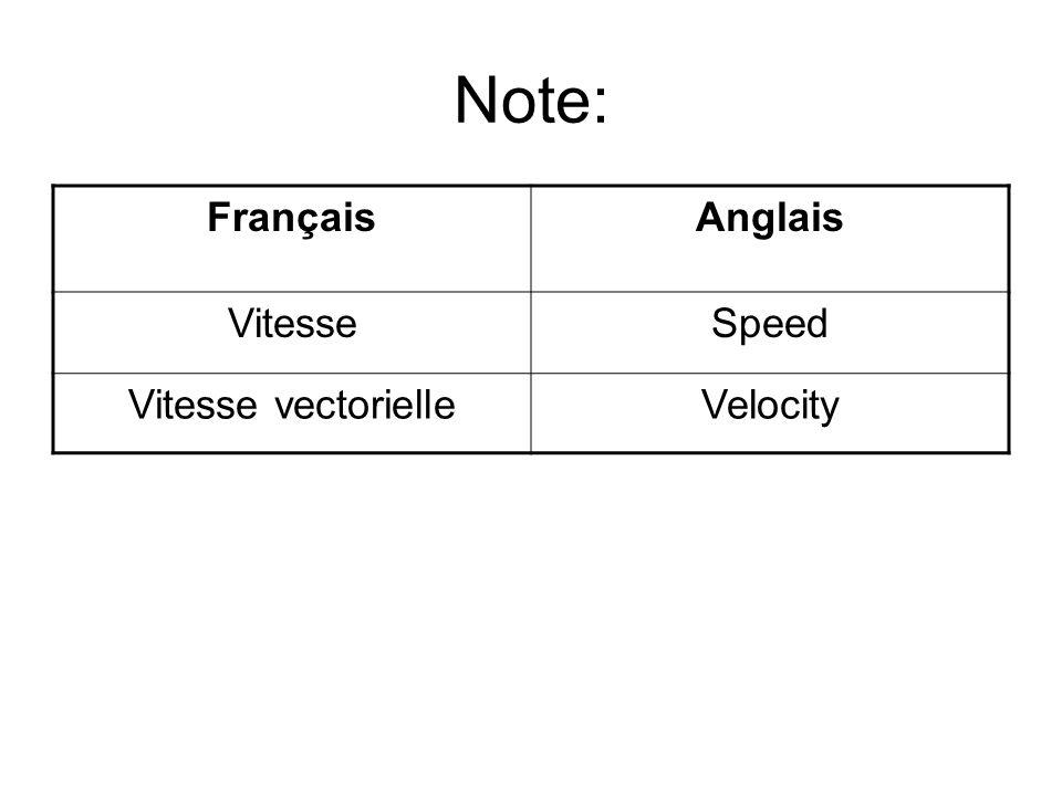 Note: Français Anglais Vitesse Speed Vitesse vectorielle Velocity