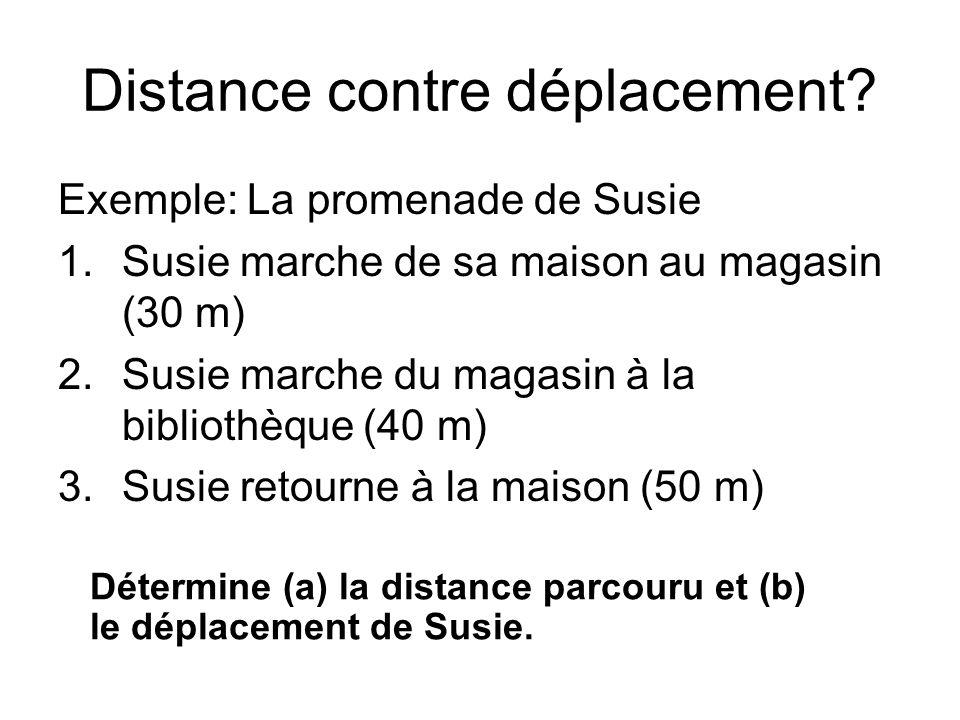 Distance contre déplacement