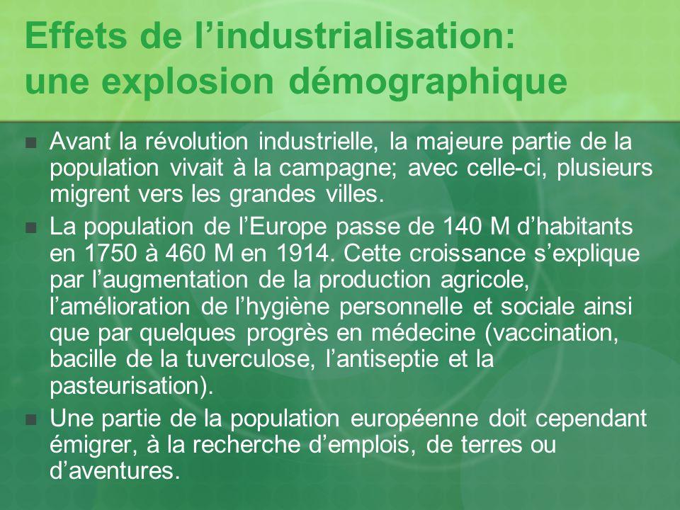 Effets de l'industrialisation: une explosion démographique