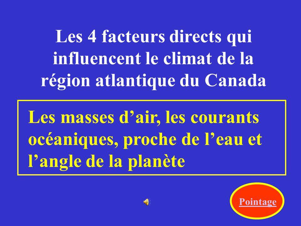 Les 4 facteurs directs qui influencent le climat de la région atlantique du Canada