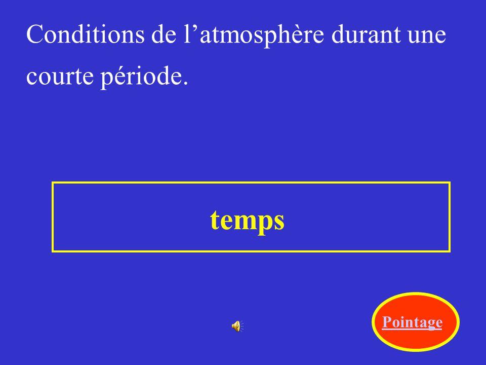 Conditions de l'atmosphère durant une courte période.
