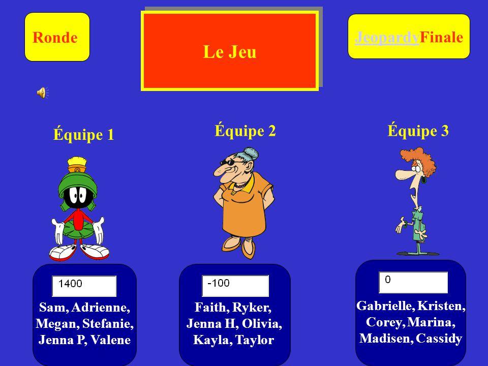 Le Jeu Ronde JeopardyFinale Équipe 2 Équipe 3 Équipe 1 $ $ $