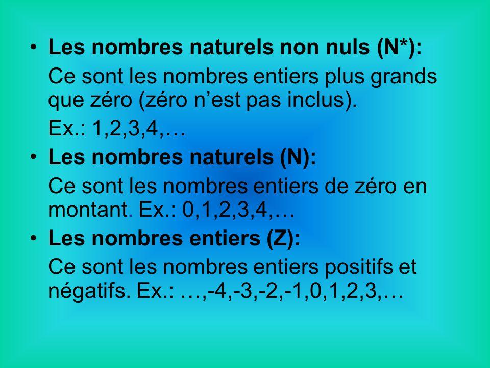 Les nombres naturels non nuls (N*):