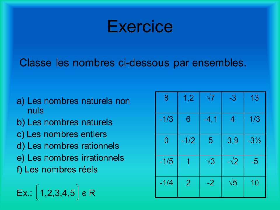 Exercice Classe les nombres ci-dessous par ensembles.
