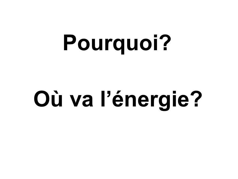 Pourquoi Où va l'énergie
