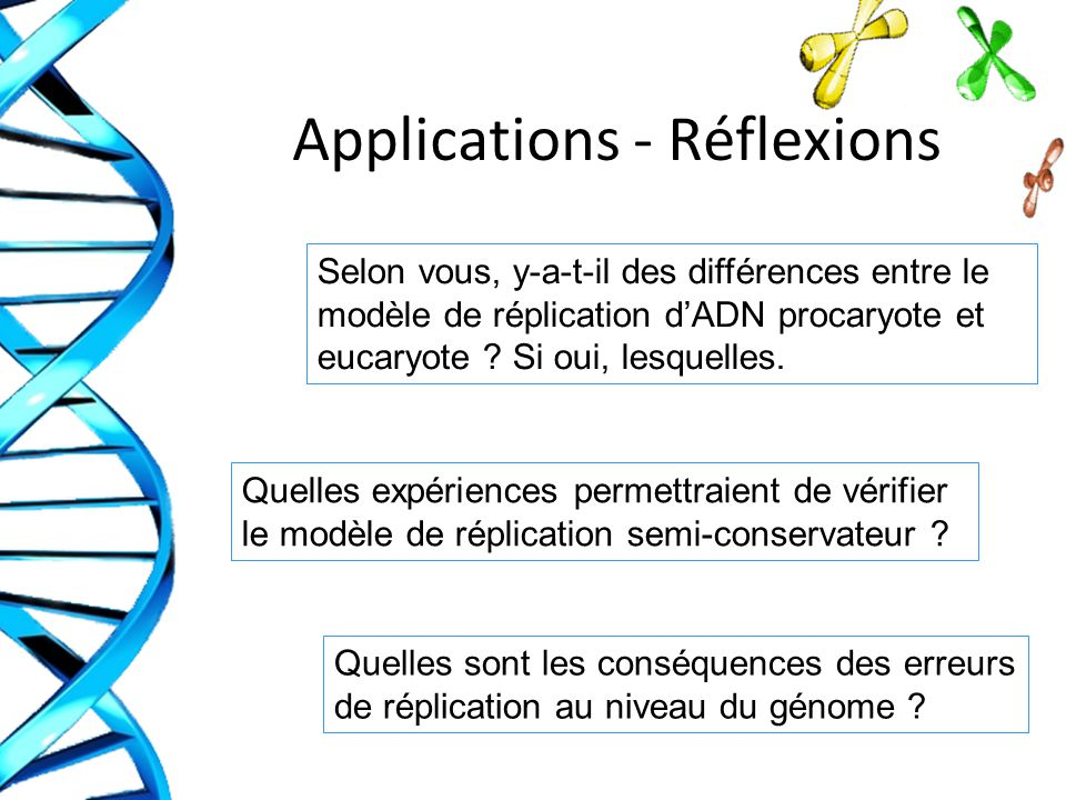 Applications - Réflexions
