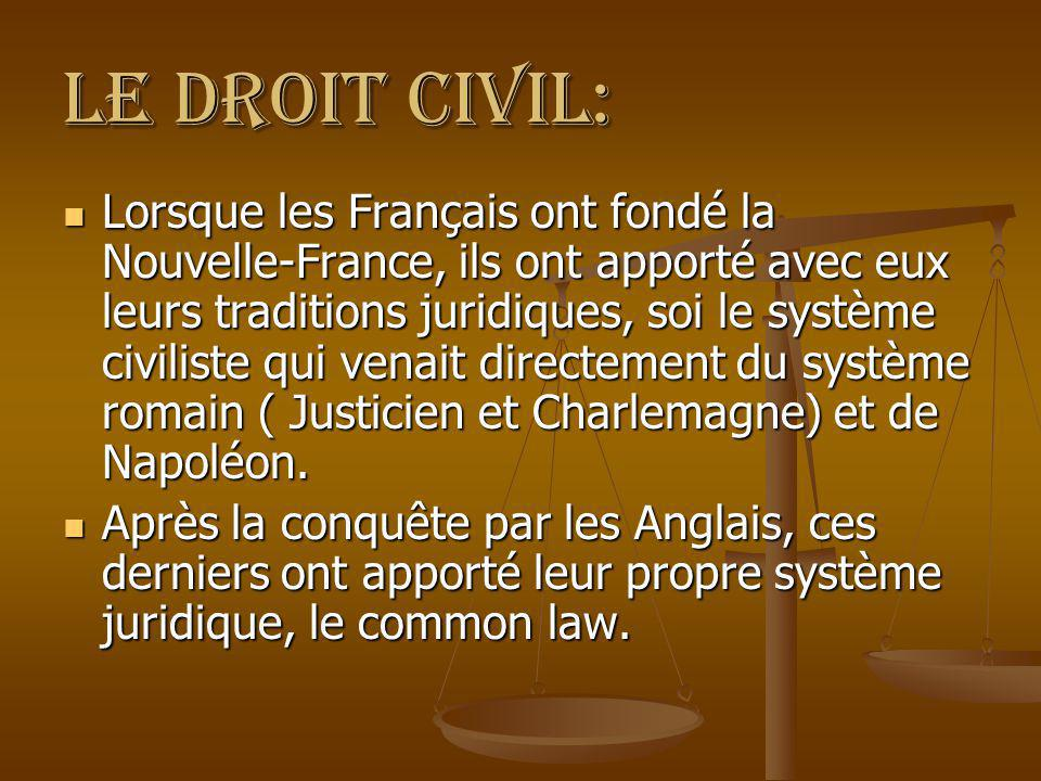 Le droit civil: