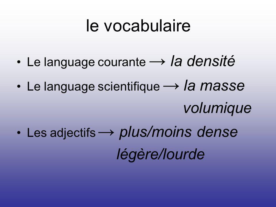 le vocabulaire volumique légère/lourde
