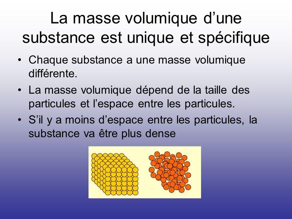 La masse volumique d'une substance est unique et spécifique