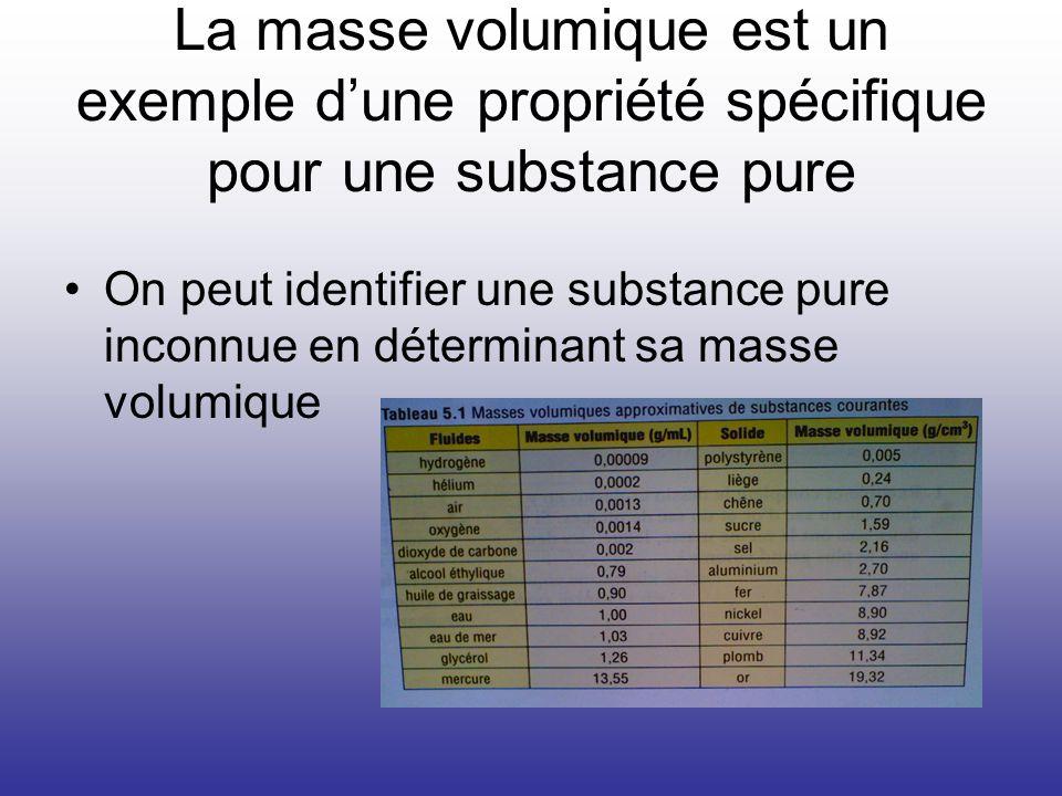 La masse volumique est un exemple d'une propriété spécifique pour une substance pure