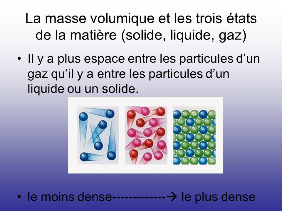 La masse volumique et les trois états de la matière (solide, liquide, gaz)