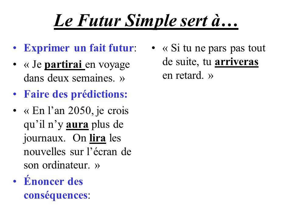 Le Futur Simple sert à… Exprimer un fait futur: