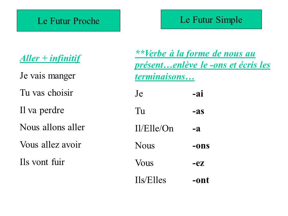 Bien connu Le Futur Proche vs. Le Futur Simple - ppt video online télécharger JR15