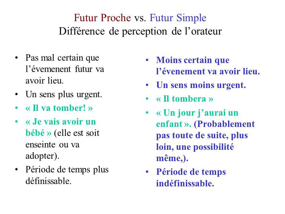 Futur Proche vs. Futur Simple Différence de perception de l'orateur
