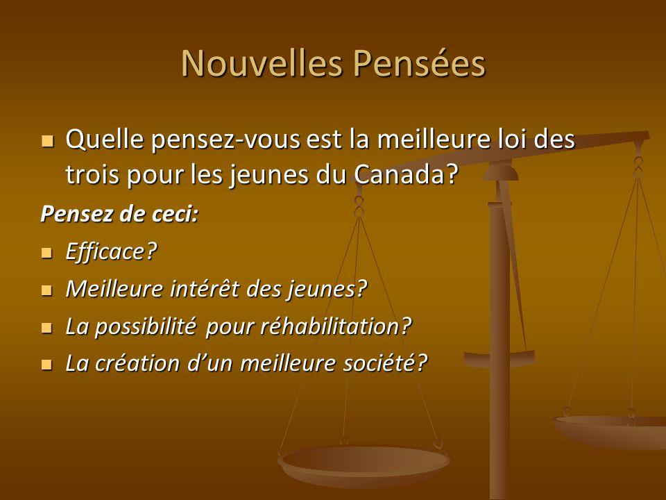Nouvelles Pensées Quelle pensez-vous est la meilleure loi des trois pour les jeunes du Canada Pensez de ceci: