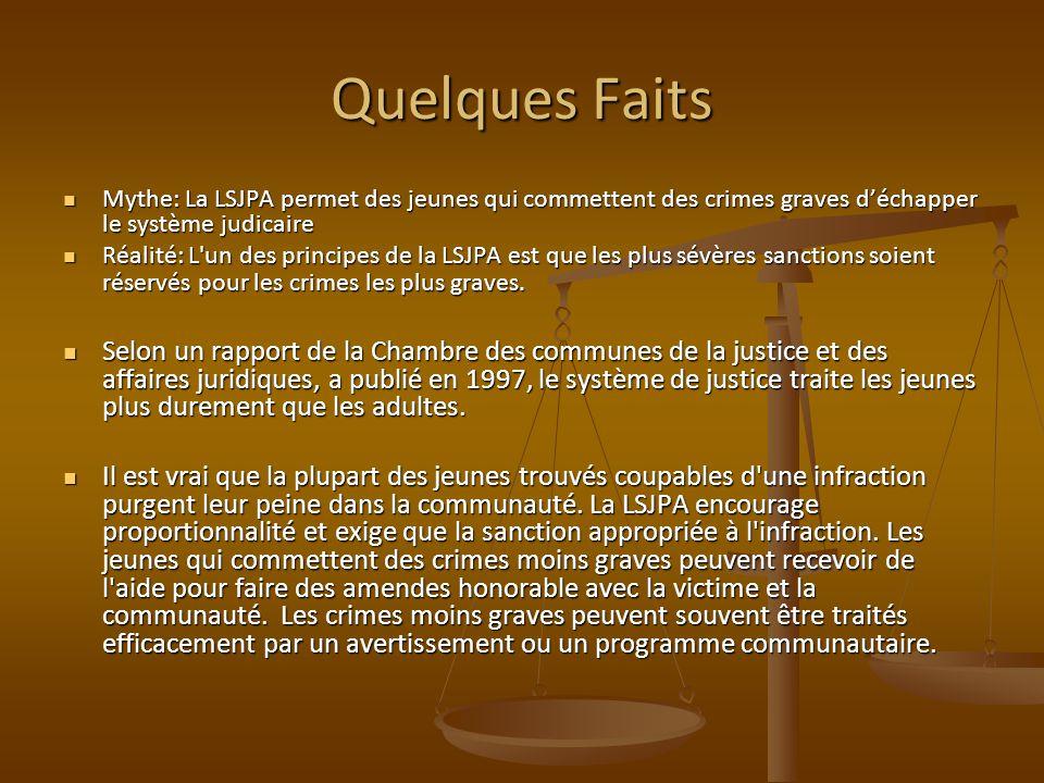 Quelques Faits Mythe: La LSJPA permet des jeunes qui commettent des crimes graves d'échapper le système judicaire.