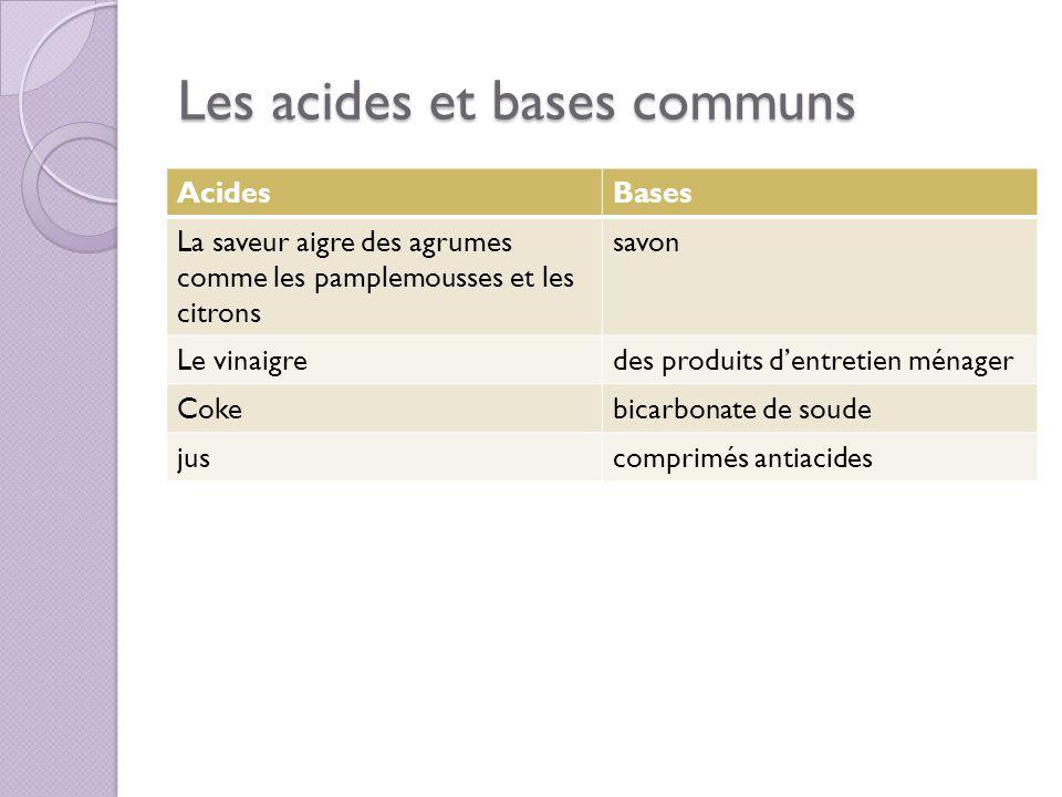Les acides et bases communs