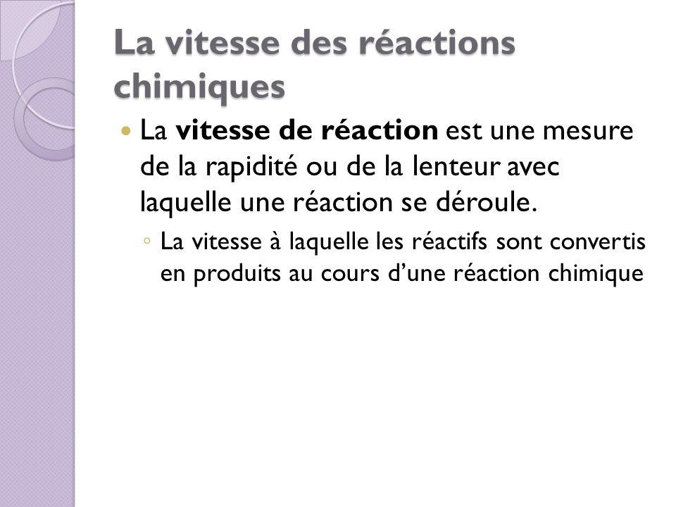 La vitesse des réactions chimiques