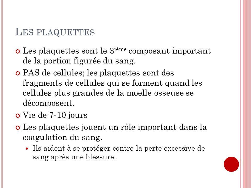 Les plaquettes Les plaquettes sont le 3ième composant important de la portion figurée du sang.