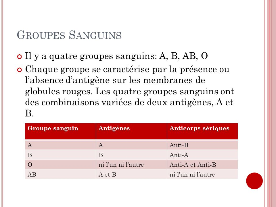Groupes Sanguins Il y a quatre groupes sanguins: A, B, AB, O