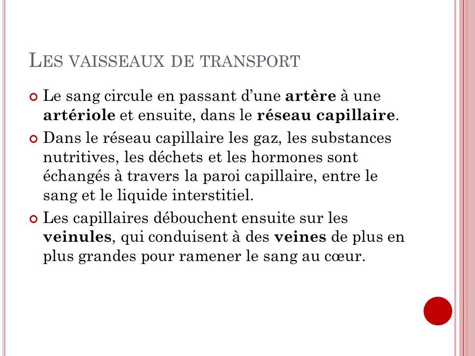 Les vaisseaux de transport