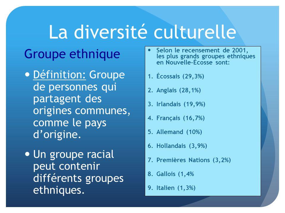 La diversité culturelle