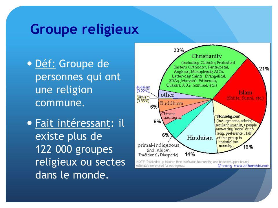Groupe religieux Déf: Groupe de personnes qui ont une religion commune.